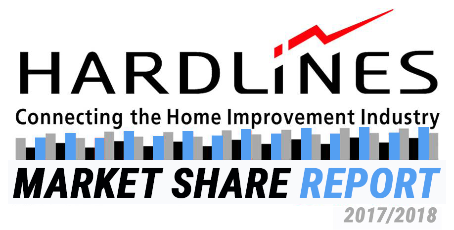 Hardlines Market Share Report 2017/2018