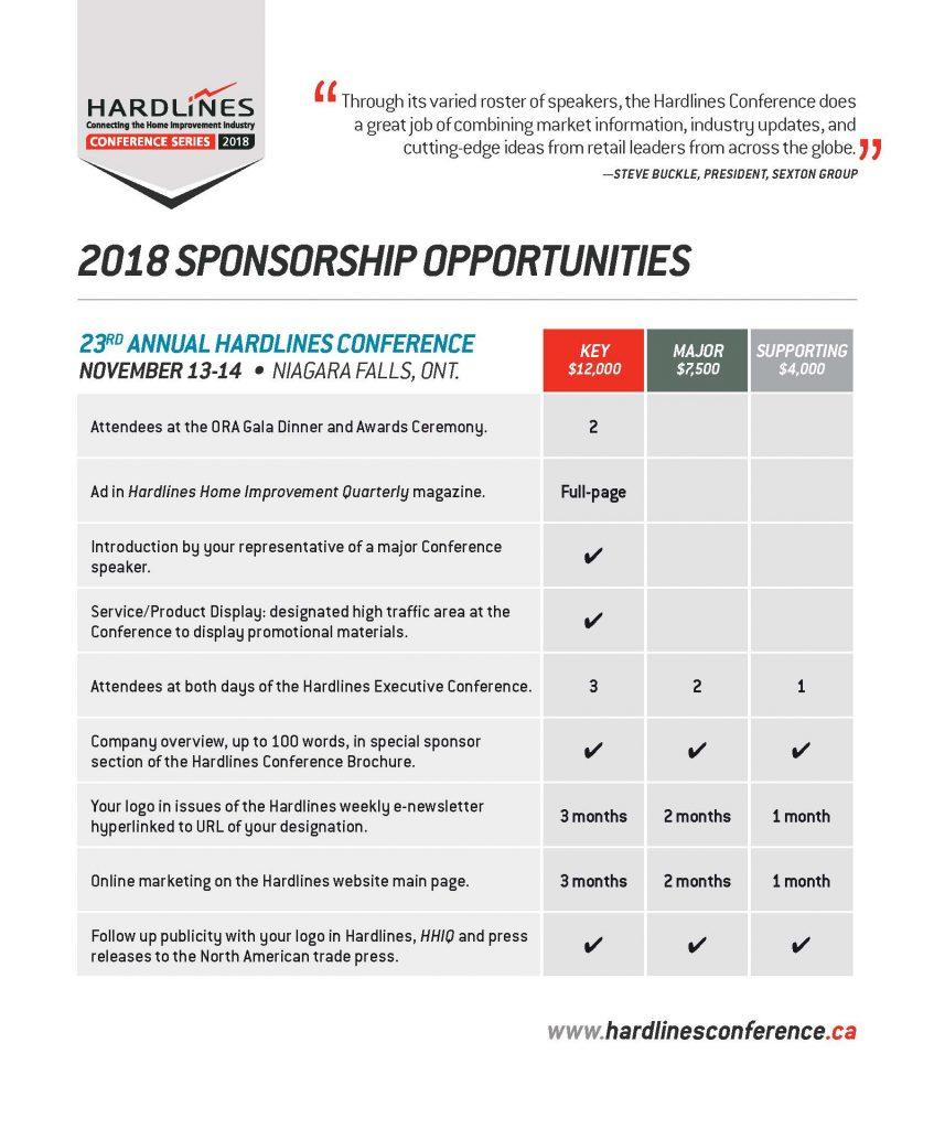 2018 Hardlines Sponsorship Opportunities