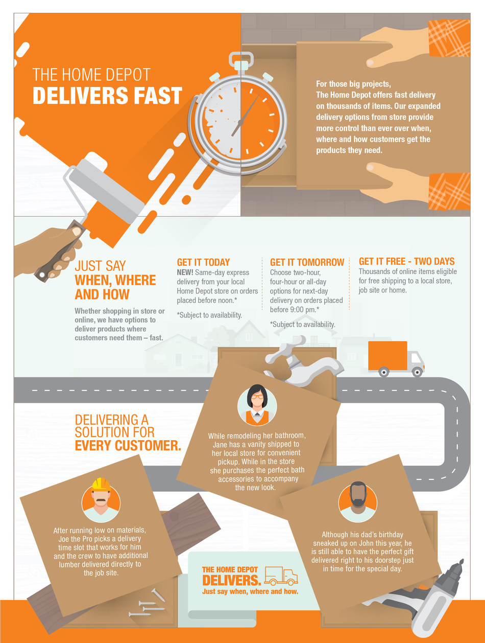 ATLANTA The Home Depot Has Rolled Out Express Same Day And Next Local Delivery For 20000  sc 1 st  OrangeMemories.net & ATLANTA The Home Depot Has Rolled Out Express Same Day And Next ...